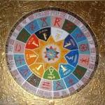 Славяно-Арийская Астрология