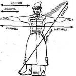 Программа Древнерусские меры