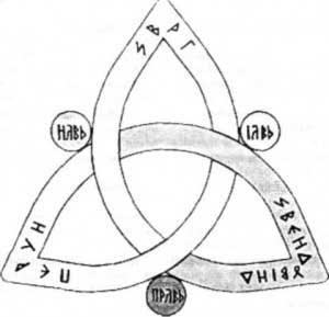 Ведизм это не вера, это не культ... Ведизм - космический кодекс наших предков