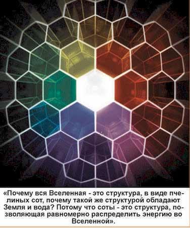 Вселенная. Научная модель вселенной.