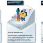 Россиянские власти всё думают что бы ещё обложить налогами