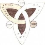 Что означает Триглав