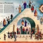 ТАМПЛИЕРЫ и МАСОНЫ=ЕДИНАЯ СИСТЕМА