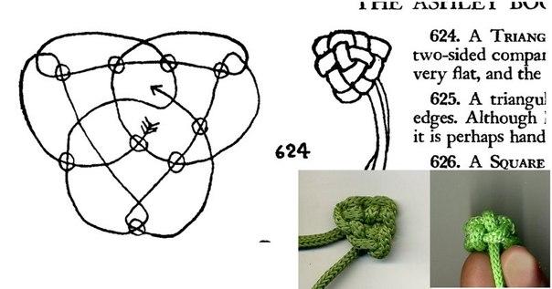 Наузы - самый простой способ волхования наших предков