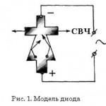 Эниология. Защита от съема энергии через телевидение (компьютер)